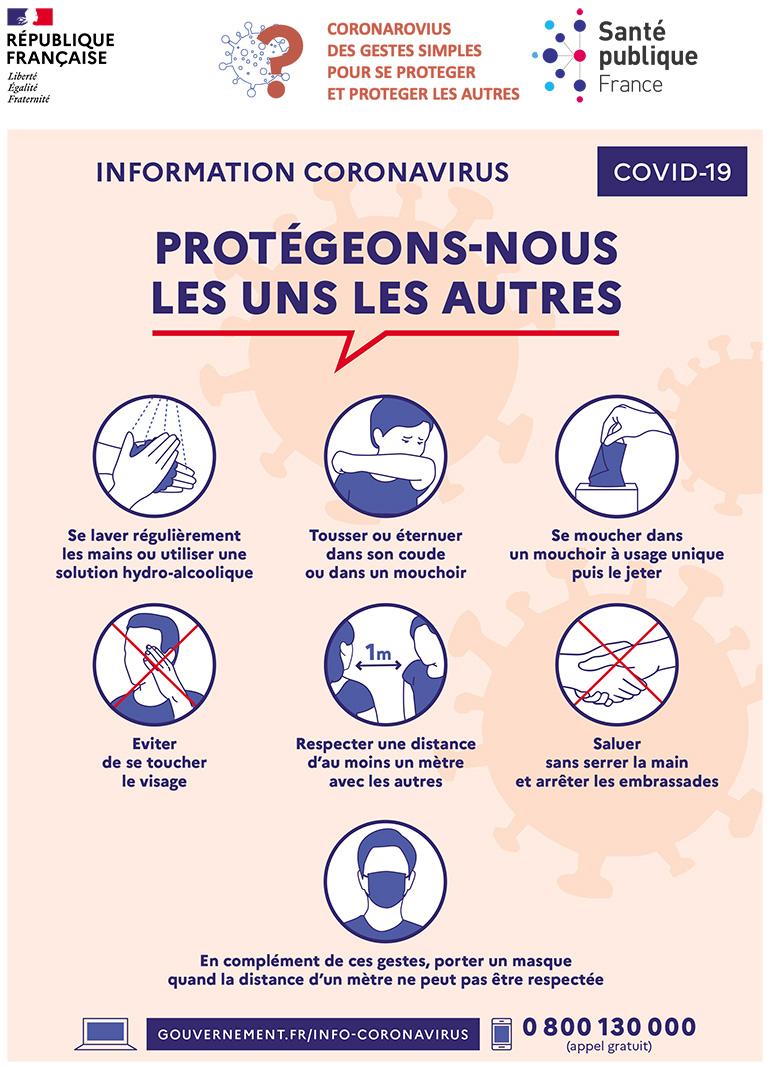 Information Coronavirus Covid19